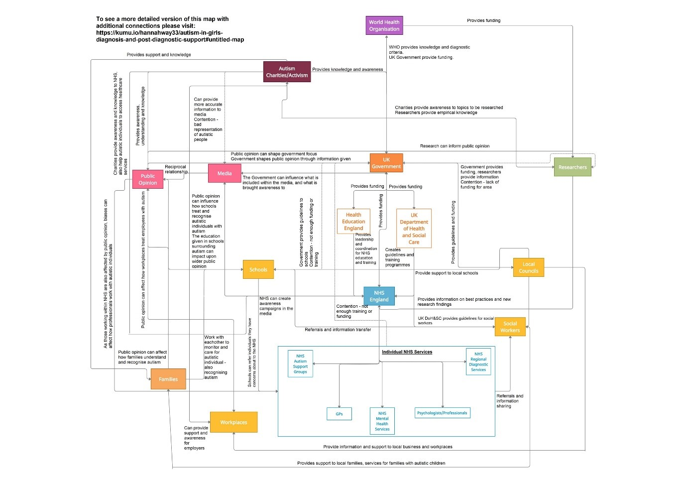 MtS map of autism and girls