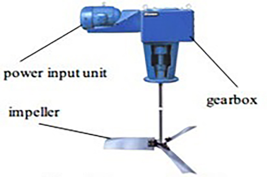 Agitator Figure 1 (Condition Based Monitoring)