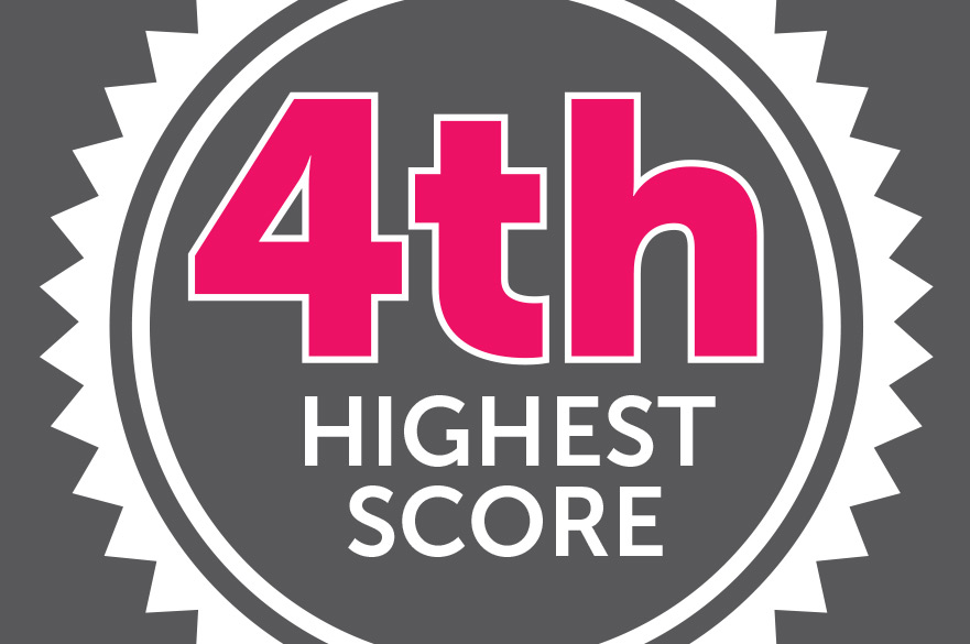 4th highest score in National Student Survey