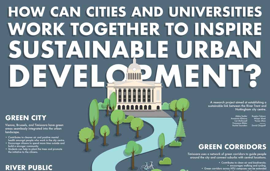 How cities and universities can work together to inspire sustainable urban development