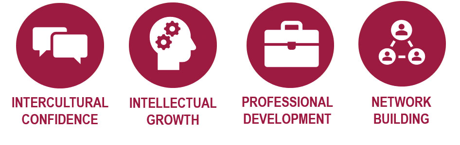 GSS logos