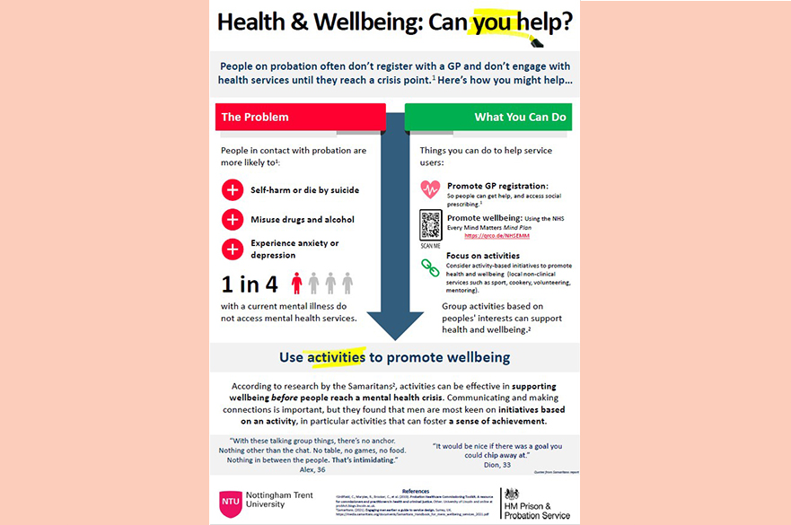 DAPE Heath and Wellbeing Poster