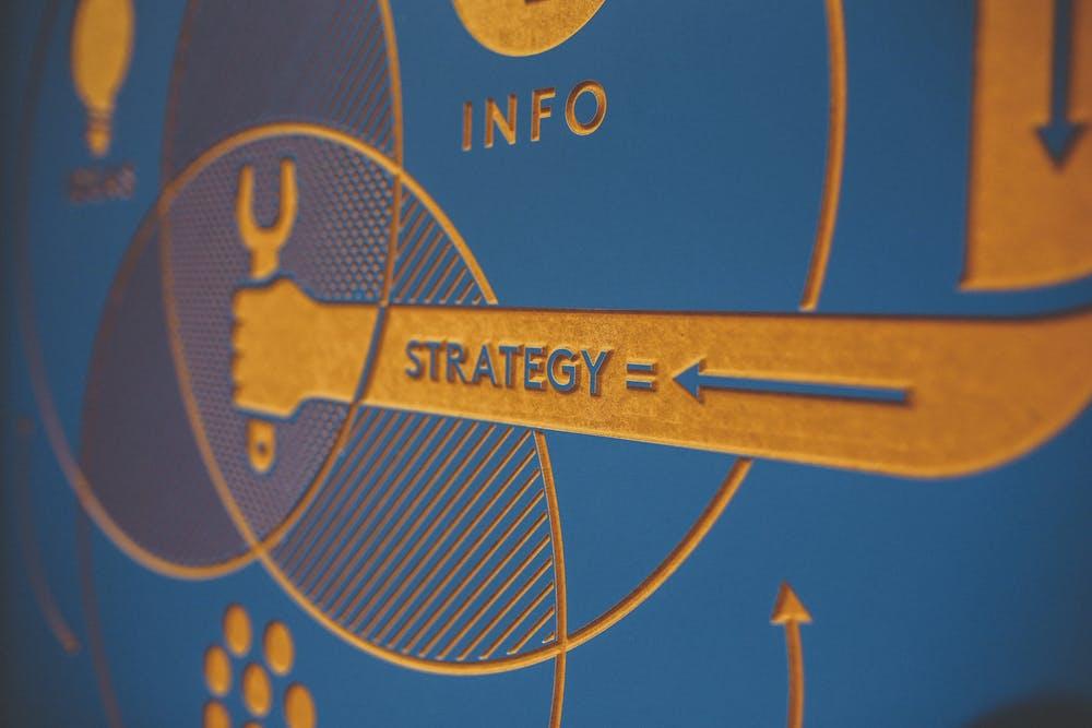 PTI strategy image
