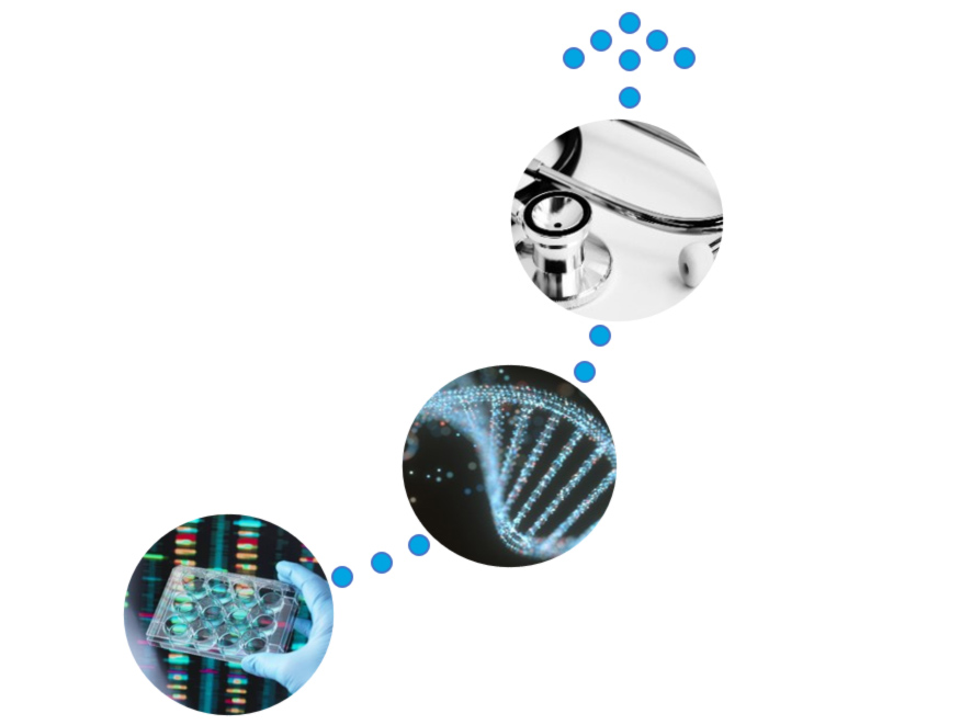 A diagram of three points following an upwards arrow, from the lab to a DNA helix, to a stethoscope.