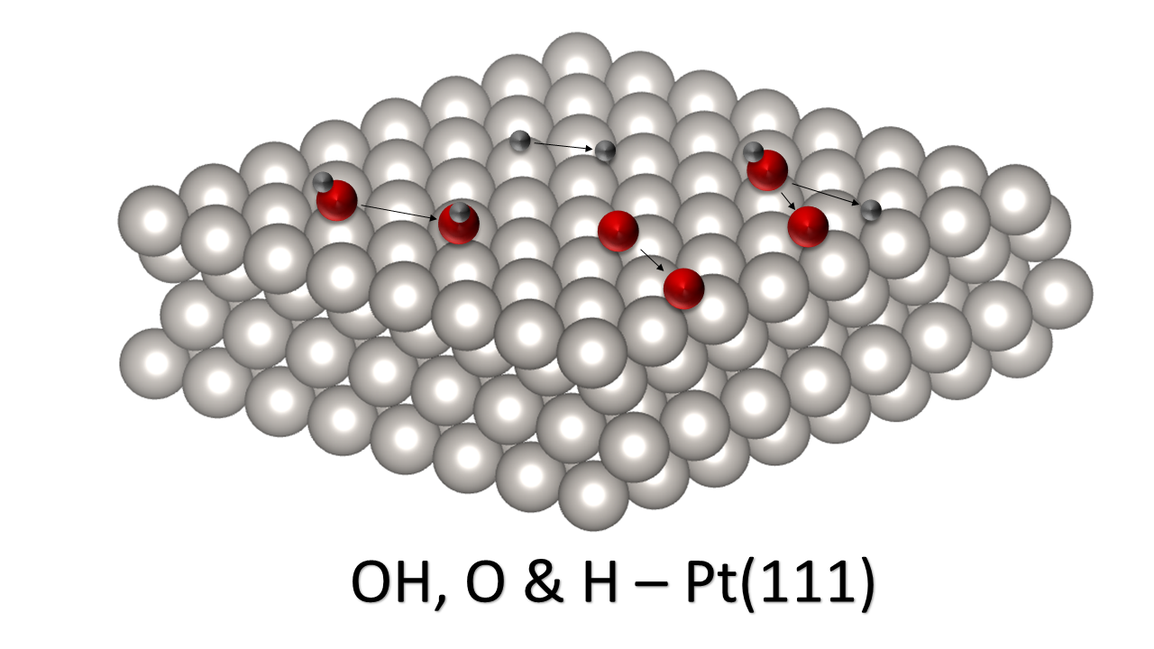 A diagram of the molecular makeup of OH, O & H - Pt (111)